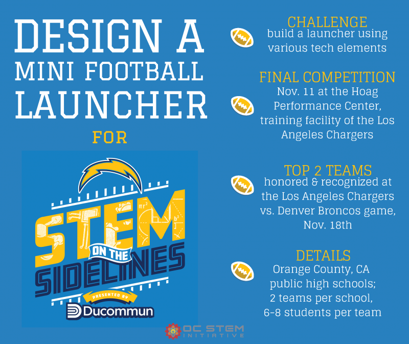 #STEMonTheSidelines Challenge, By Ducommun Inc. And The